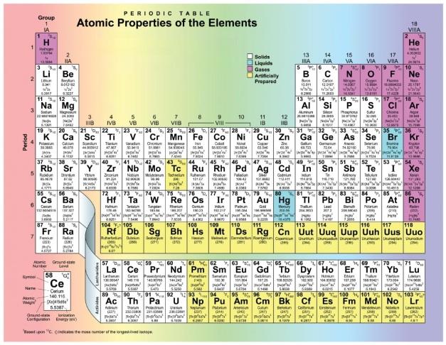 203_Periodic_Table-02